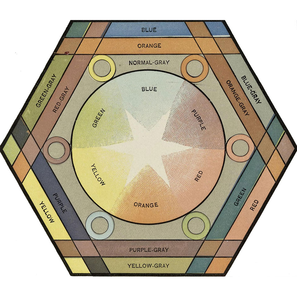 Color Wheel from Edwin D. Babbitt's THE PRINCIPLES OF LIGHT AND COLOR